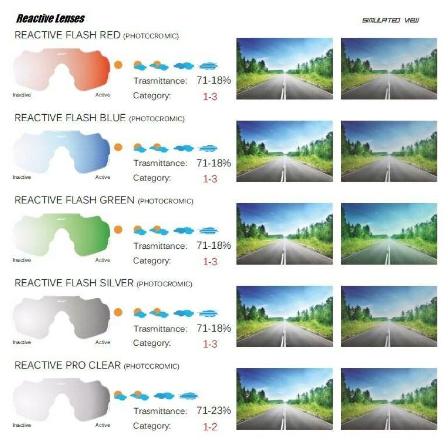 Kép 3/3 - SH+ Multisport RG 4701 Reactive Pro sport szemüveg 2