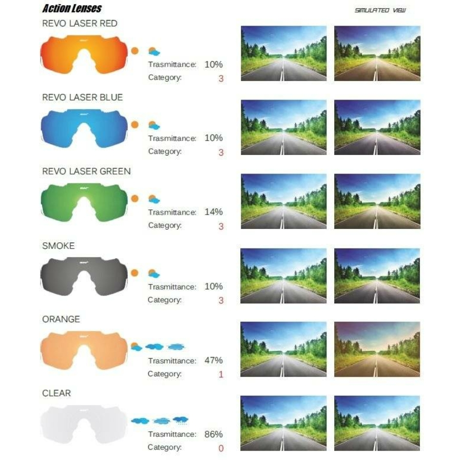 Kép 5/6 - SH+ RG 5200 Reactive Flash sport szemüveg 4