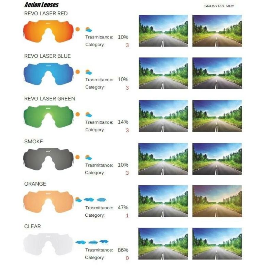 Kép 2/3 - SH+ RG 5200 WX cat 3. sport szemüveg 1